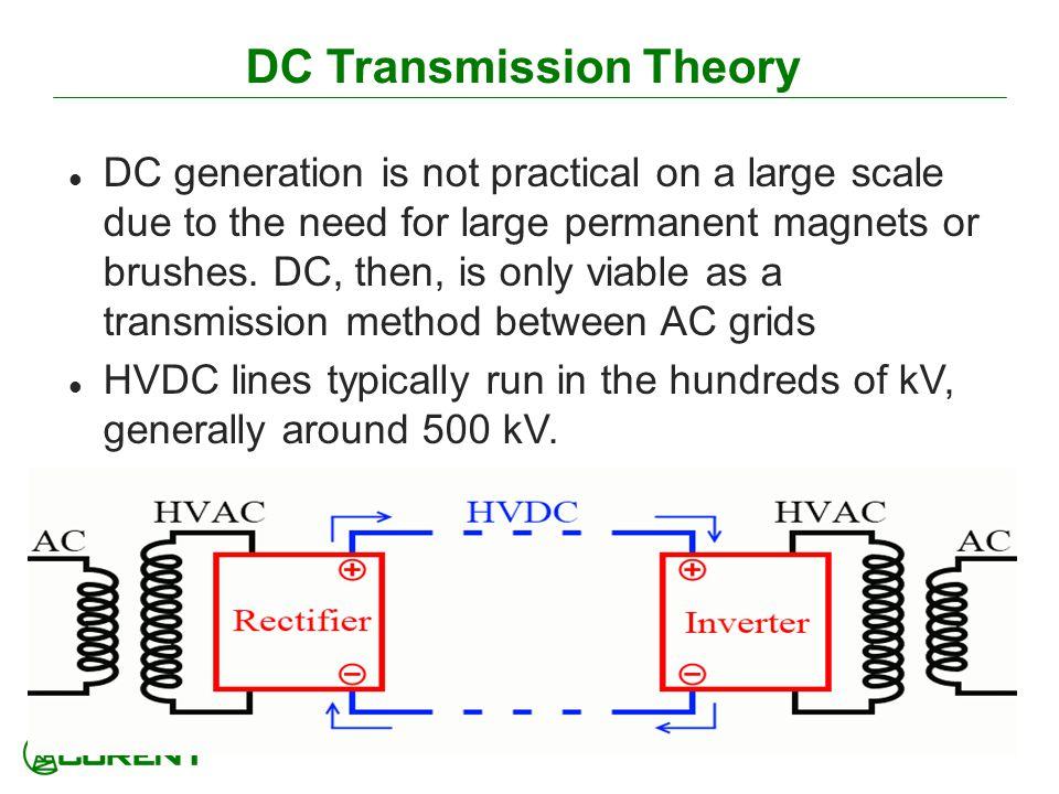DC Transmission Theory