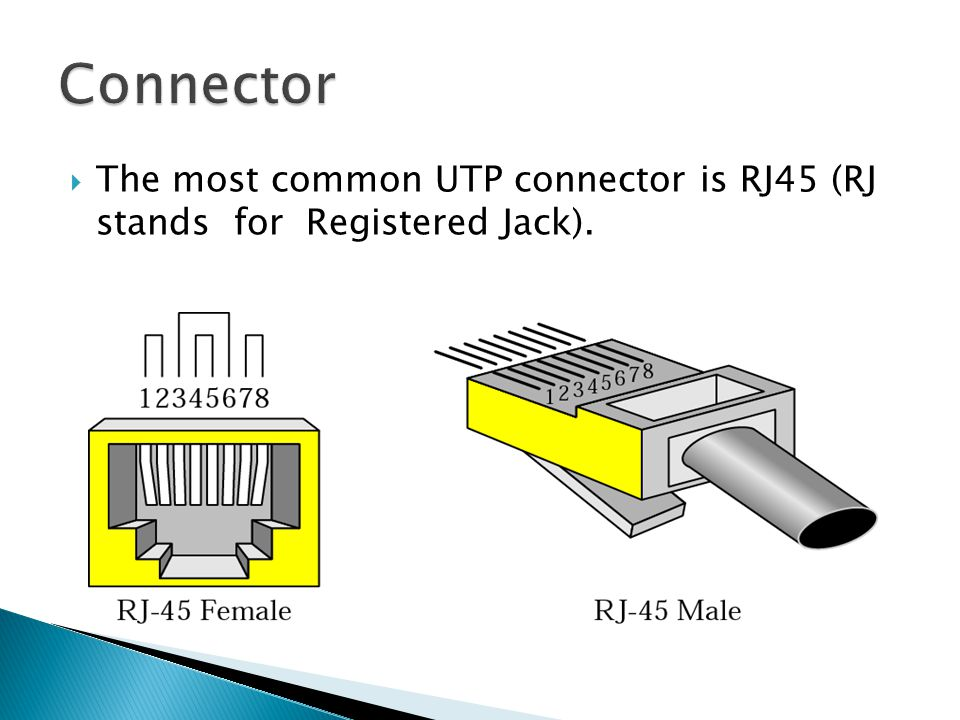 Connector The most common UTP connector is RJ45 (RJ stands for Registered Jack).