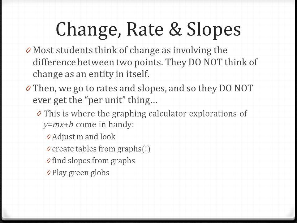 Change, Rate & Slopes