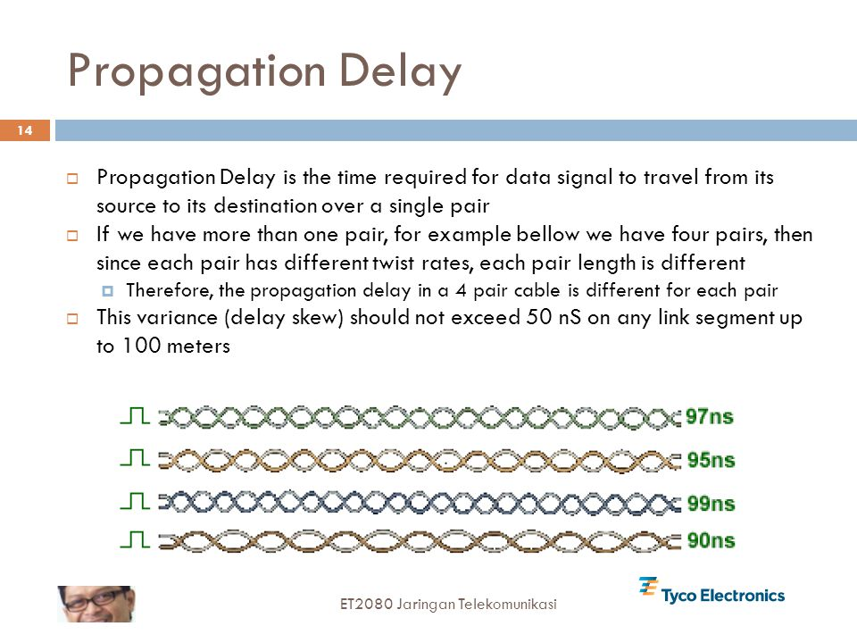 Propagation Delay Propagation Delay is the time required for data signal to travel from its source to its destination over a single pair.