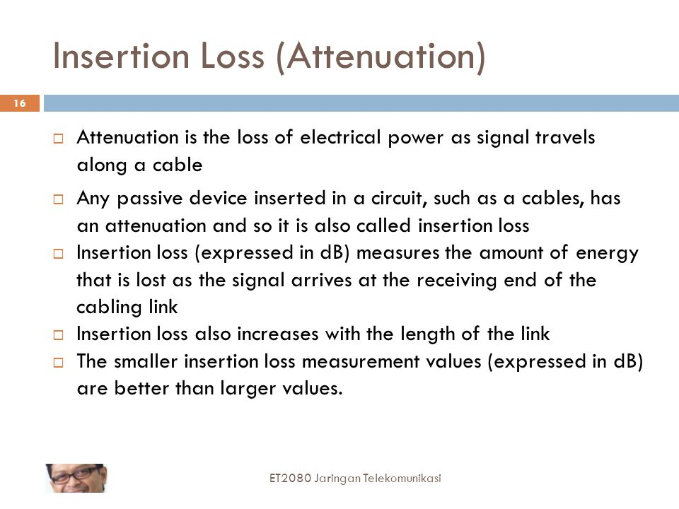 Insertion Loss (Attenuation)