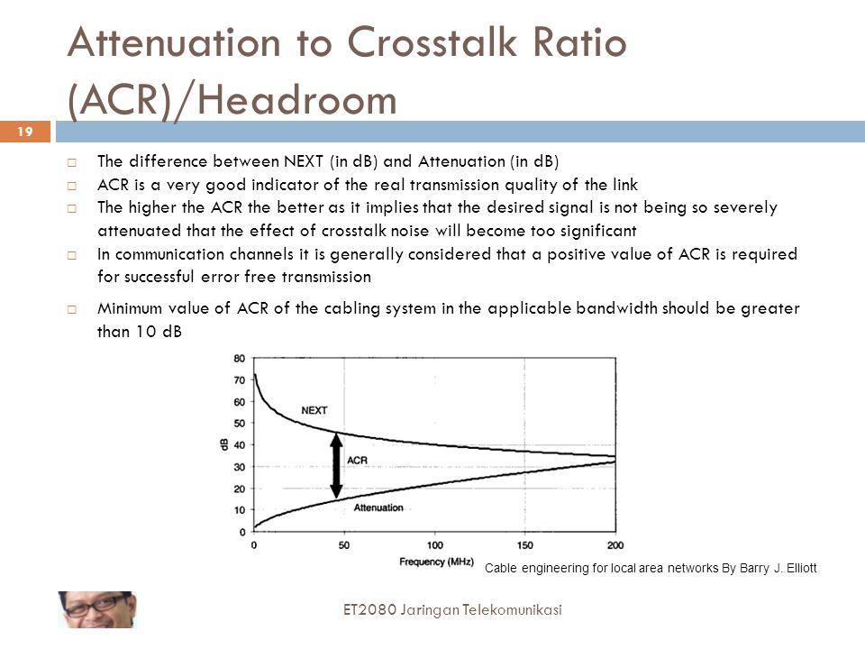 Attenuation to Crosstalk Ratio (ACR)/Headroom