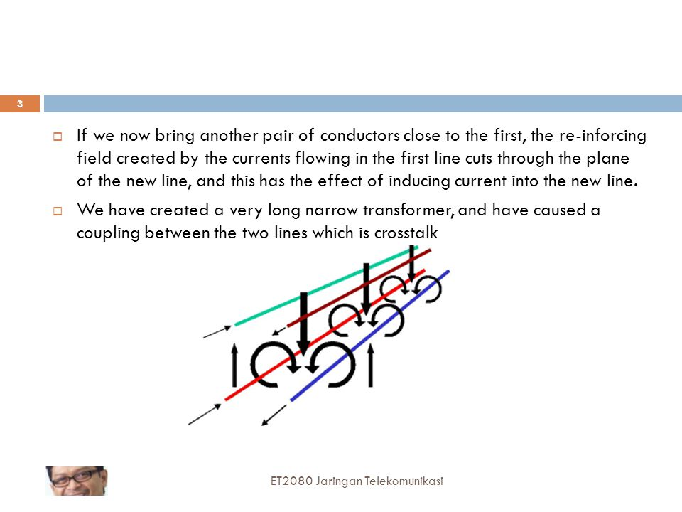 If we now bring another pair of conductors close to the first, the re-inforcing field created by the currents flowing in the first line cuts through the plane of the new line, and this has the effect of inducing current into the new line.