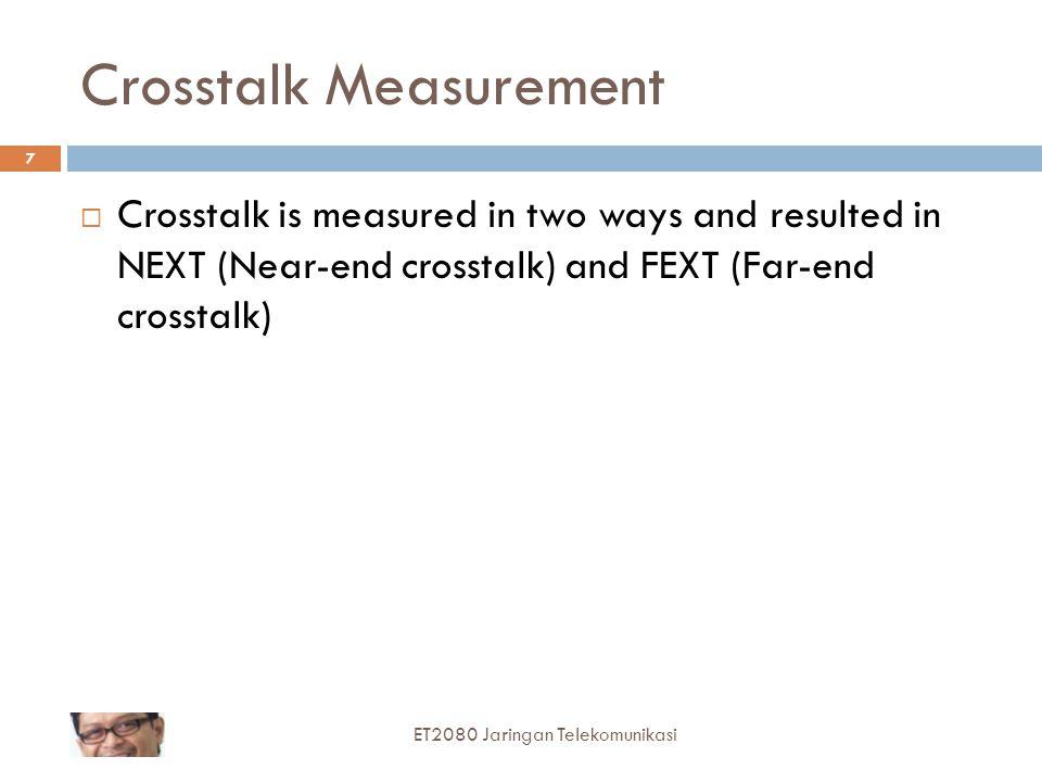 Crosstalk Measurement