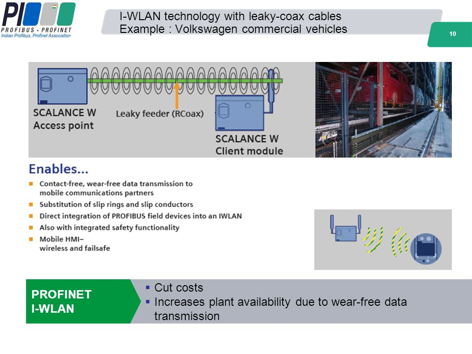 I-WLAN technology with leaky-coax cables Example : Volkswagen commercial vehicles