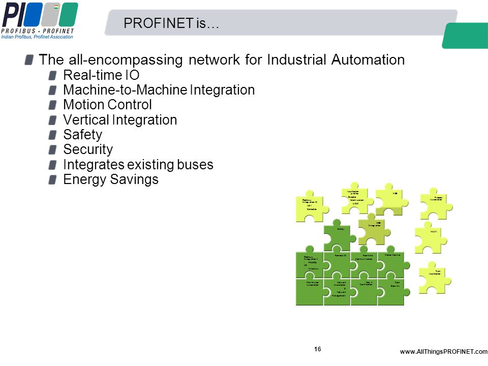 The all-encompassing network for Industrial Automation