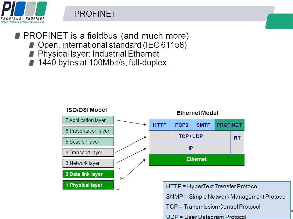 PROFINET is a fieldbus (and much more)