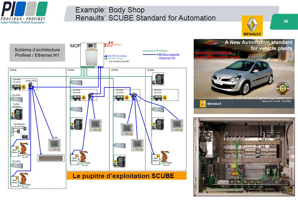 Example: Body Shop Renaults' SCUBE Standard for Automation