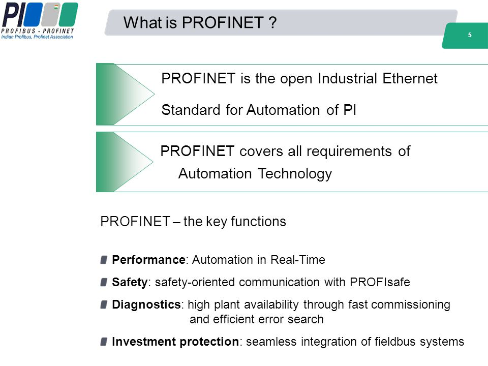 What is PROFINET PROFINET is the open Industrial Ethernet