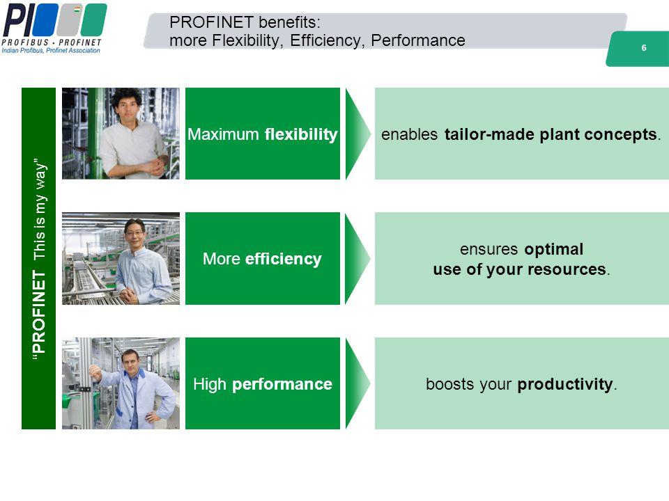 PROFINET benefits: more Flexibility, Efficiency, Performance