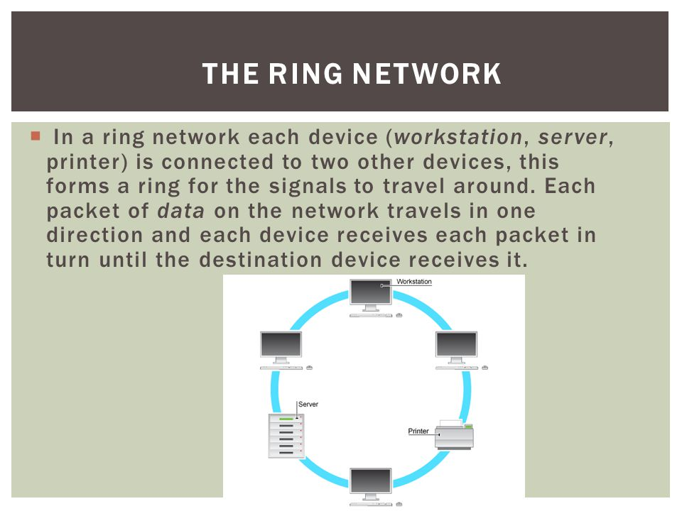 The Ring Network