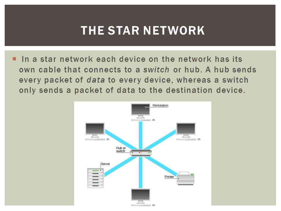 The Star Network