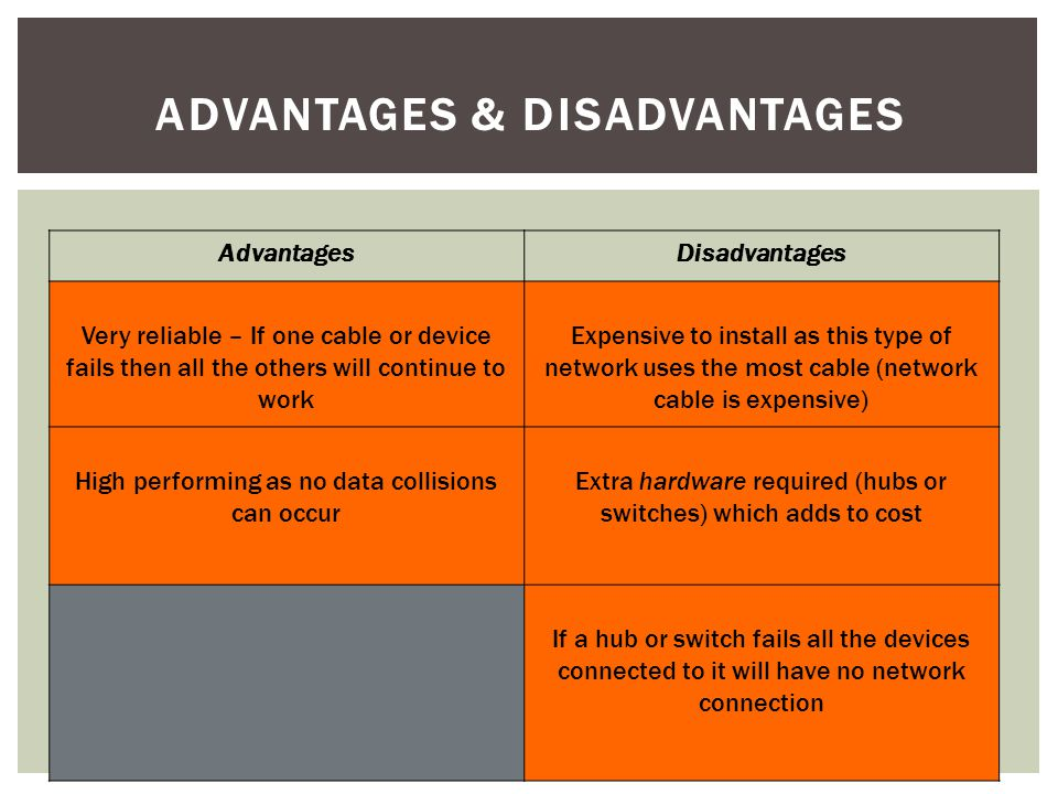 advantages and disadvantages type of power in leadership Analysis of two different leadership styles management essay advantages and disadvantages of two leaders 32 bill gates' leadership analysis types of power.