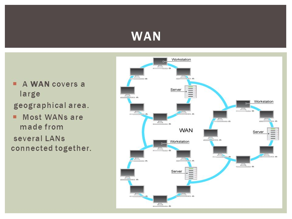 WAN A WAN covers a large geographical area. Most WANs are made from