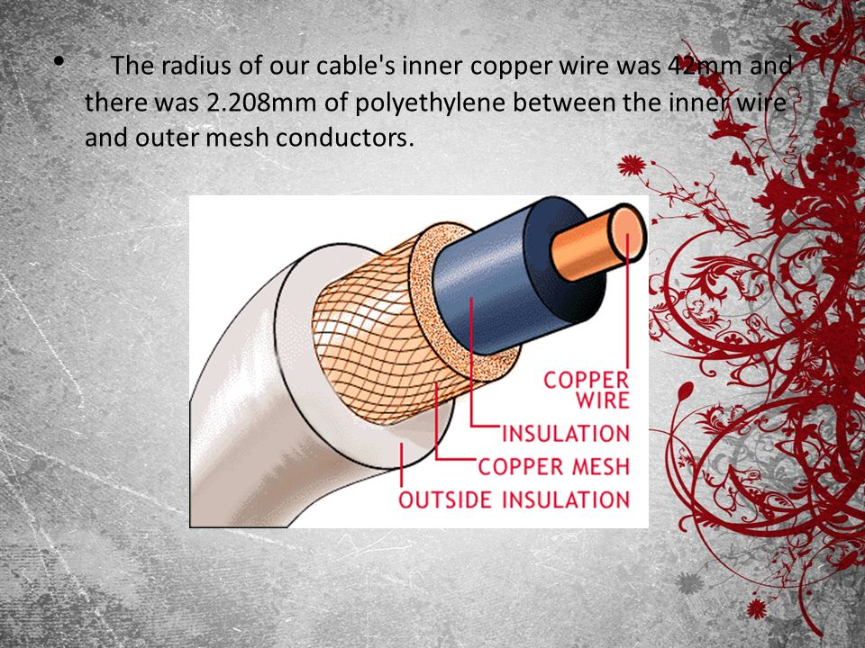 The radius of our cable s inner copper wire was 42mm and there was 2