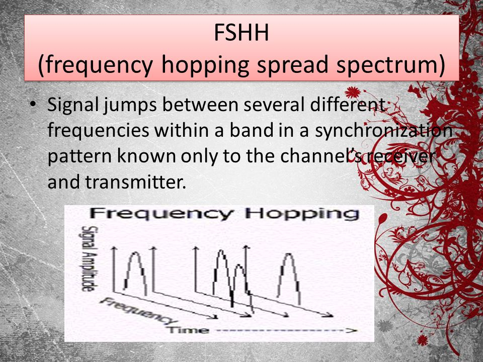FSHH (frequency hopping spread spectrum)