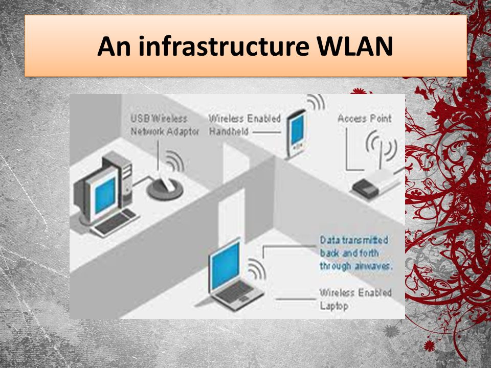 An infrastructure WLAN