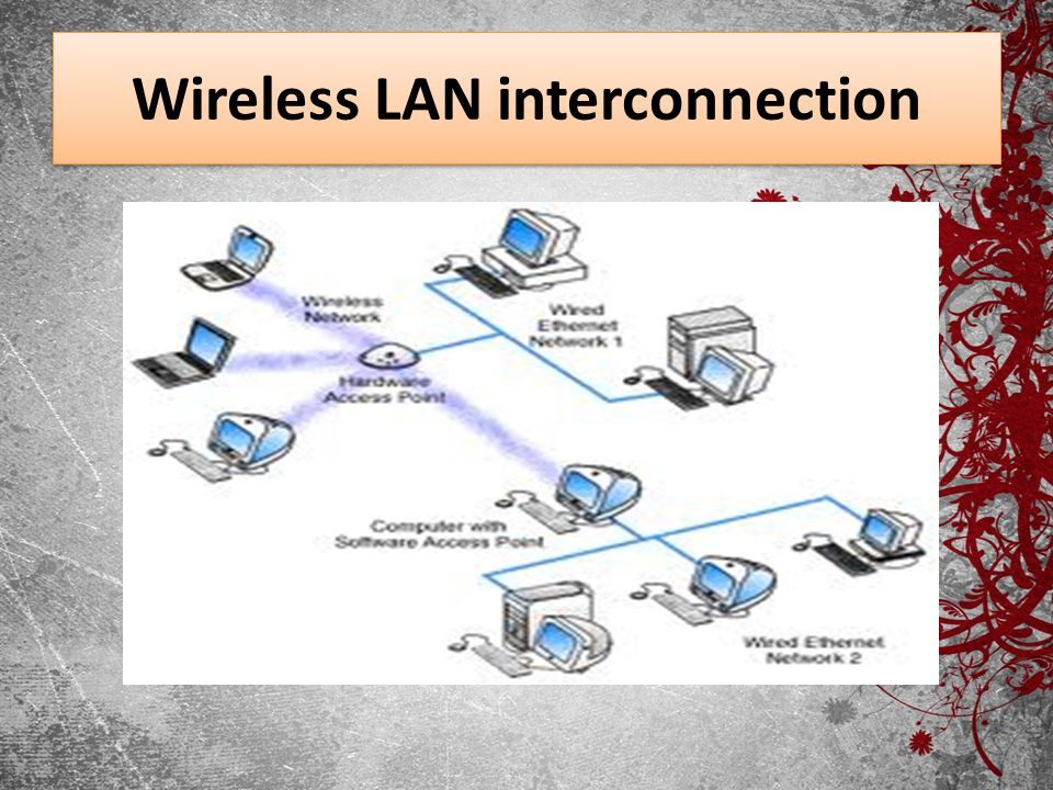 Wireless LAN interconnection