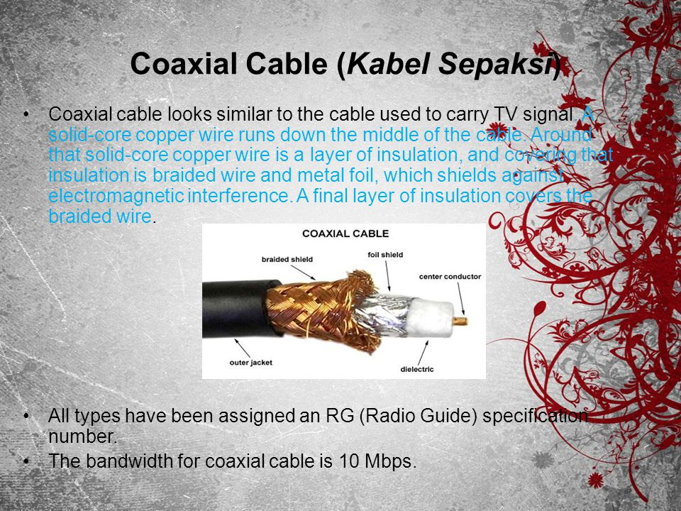 Image Result For Rg Cable Directly In