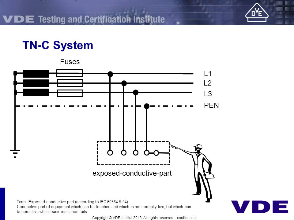 TN-C System Fuses L1 L2 L3 PEN exposed-conductive-part
