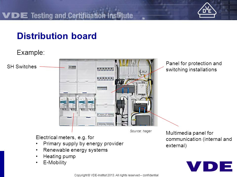 Distribution board Example: