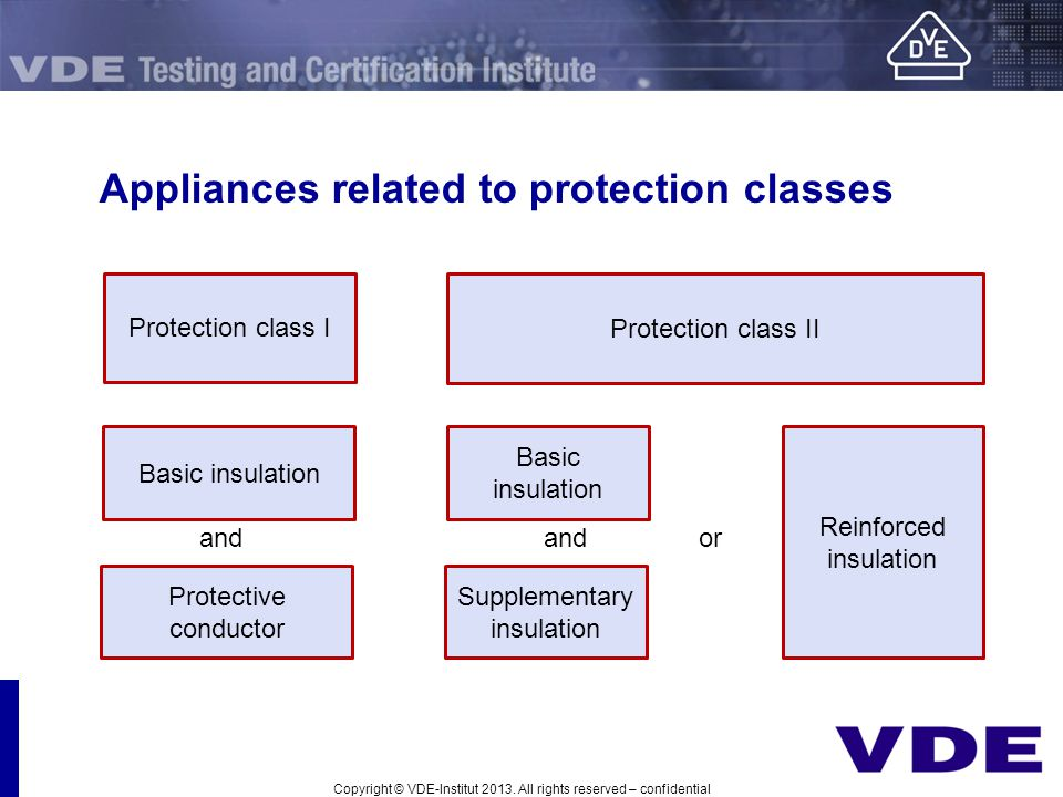 Appliances related to protection classes