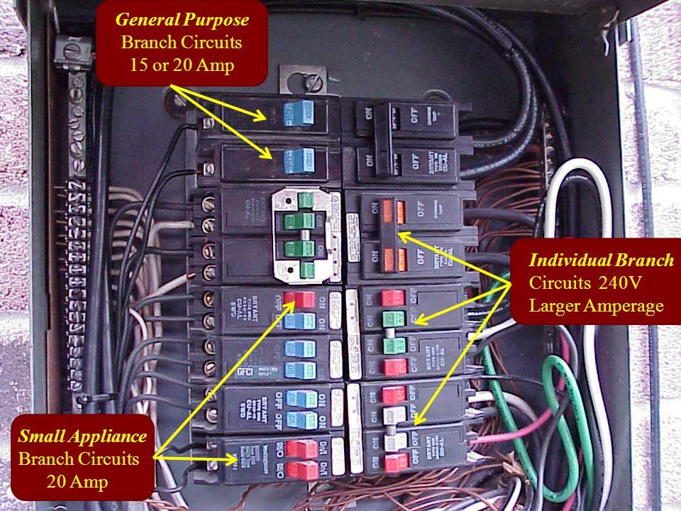 General Purpose Branch Circuits