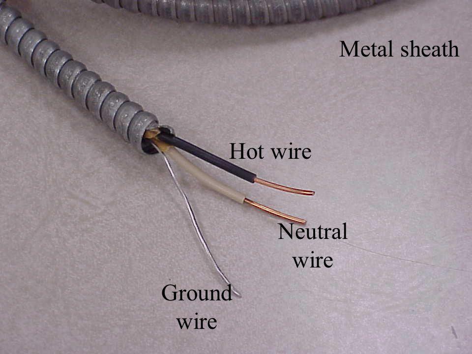 Metal sheath Hot wire Neutral wire Ground wire