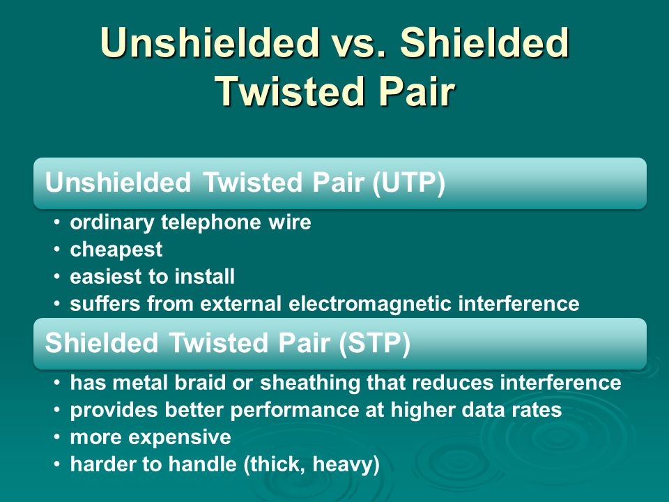 Unshielded vs. Shielded Twisted Pair