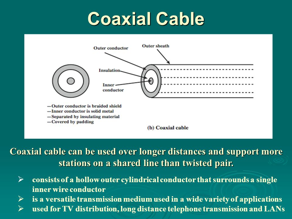 Coaxial Cable Coaxial Cable. Physical Description.