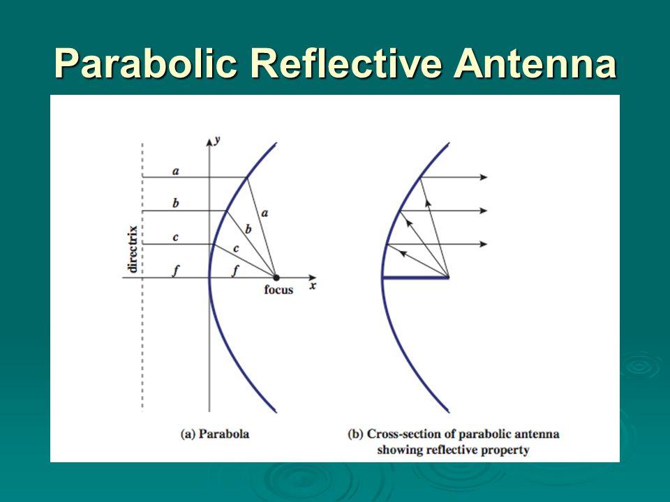 Parabolic Reflective Antenna