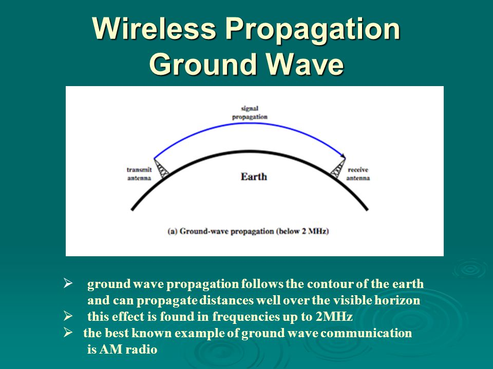 Wireless Propagation Ground Wave