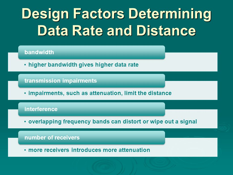 Design Factors Determining Data Rate and Distance