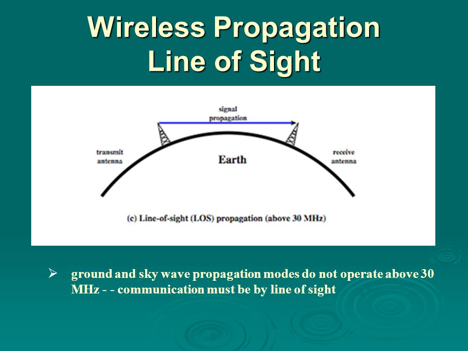 Wireless Propagation Line of Sight