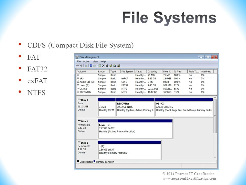 File Systems CDFS (Compact Disk File System) FAT FAT32 exFAT NTFS