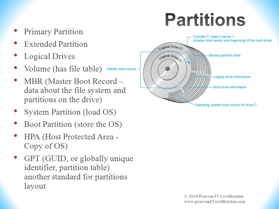 Partitions Primary Partition Extended Partition Logical Drives