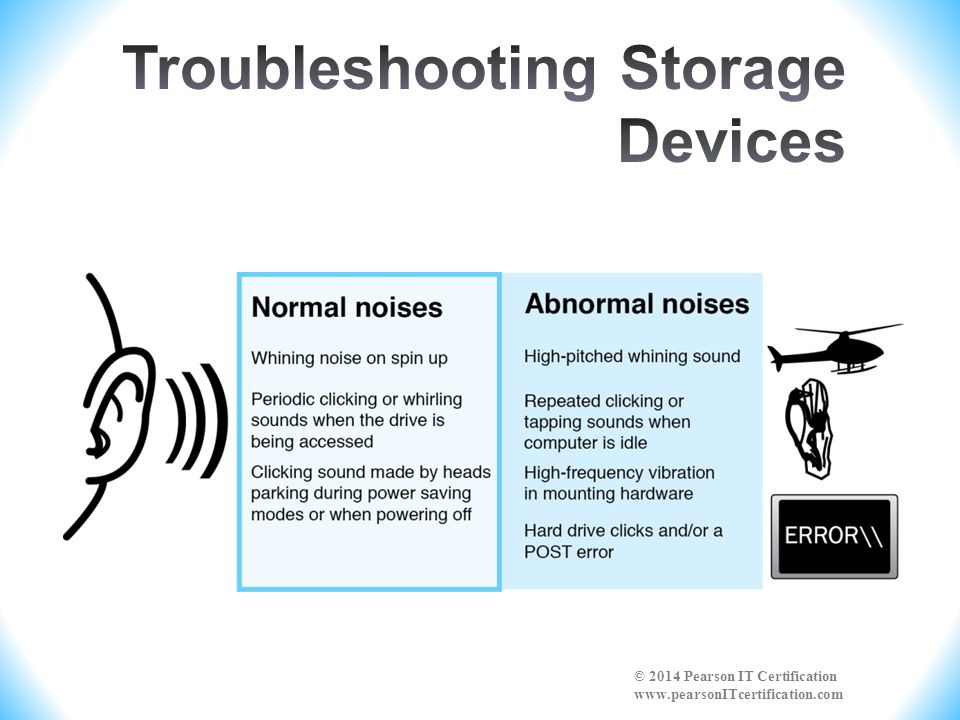 Troubleshooting Storage Devices