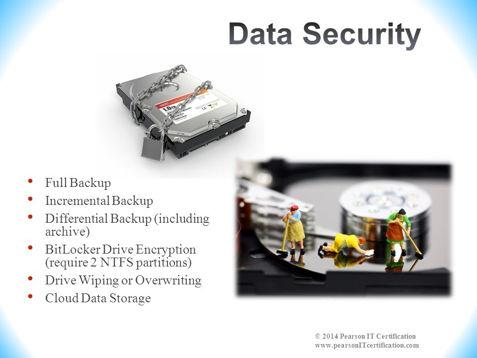 Data Security Full Backup Incremental Backup