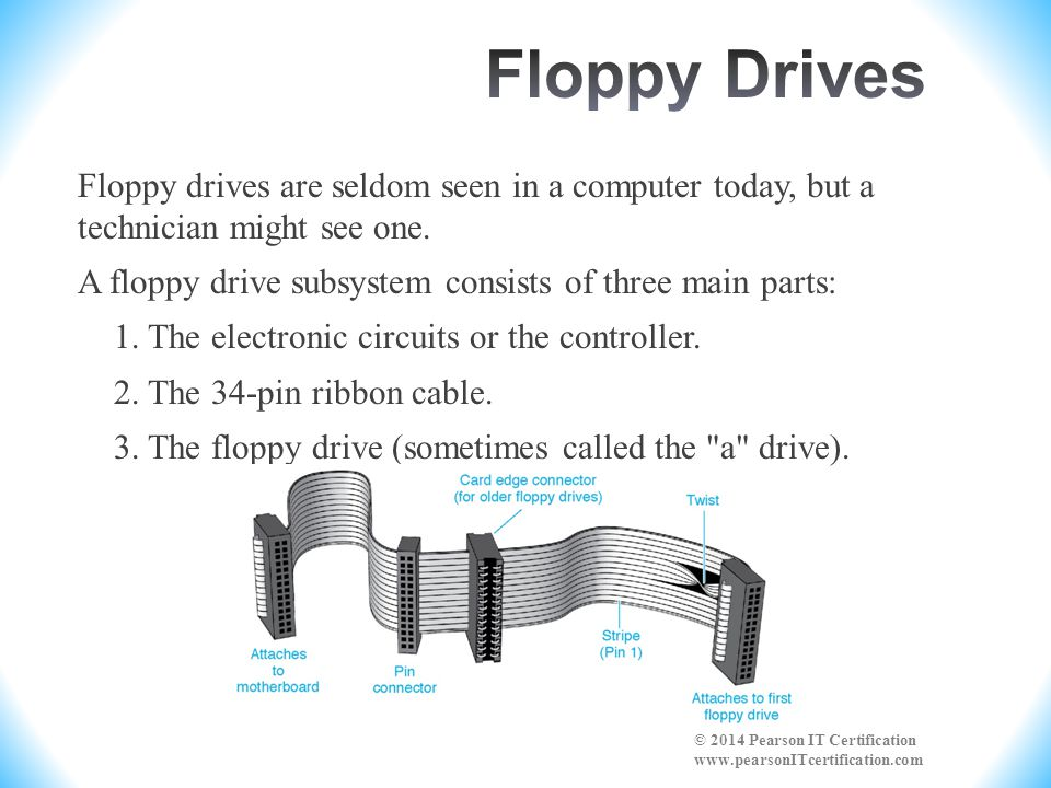 Floppy Drives Floppy drives are seldom seen in a computer today, but a technician might see one.