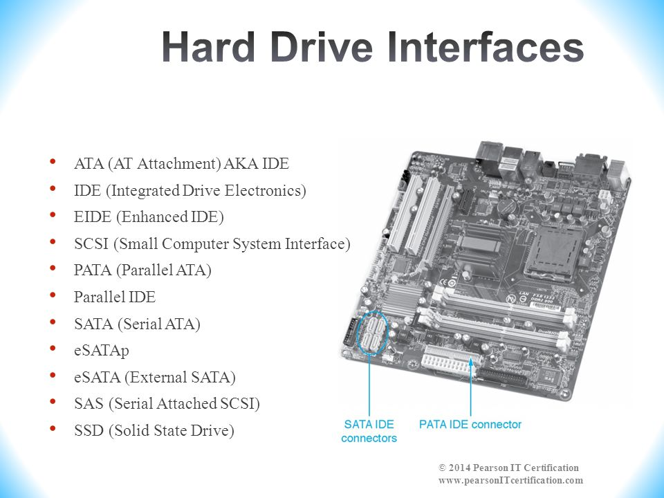 Hard Drive Interfaces ATA (AT Attachment) AKA IDE