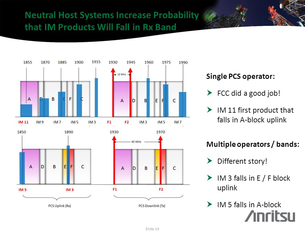 Neutral Host Systems Increase Probability that IM Products Will Fall in Rx Band