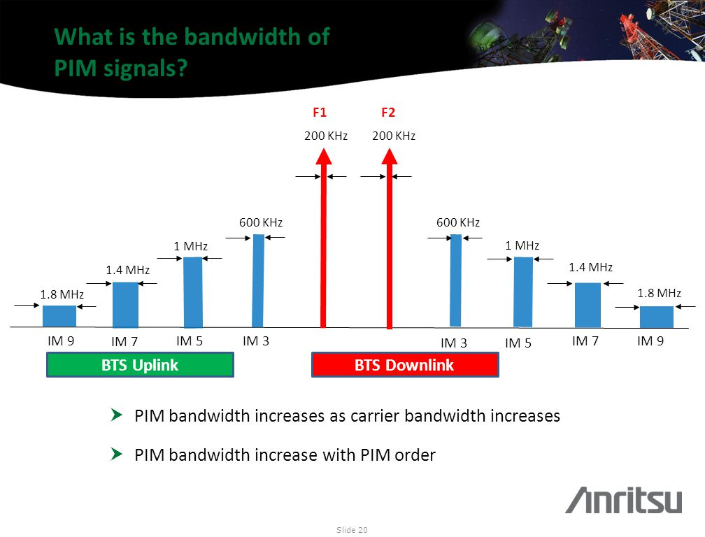 What is the bandwidth of PIM signals