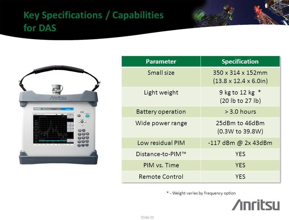 Key Specifications / Capabilities for DAS