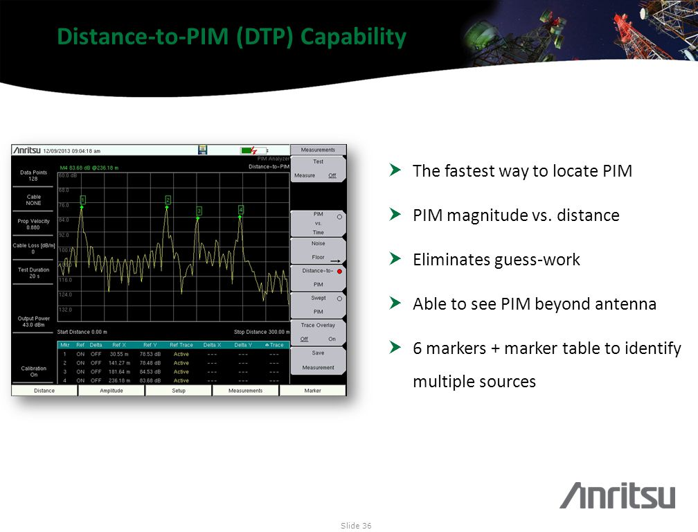 Distance-to-PIM (DTP) Capability