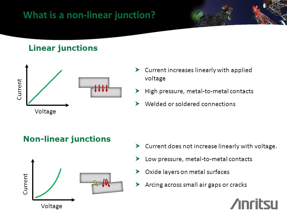 What is a non-linear junction