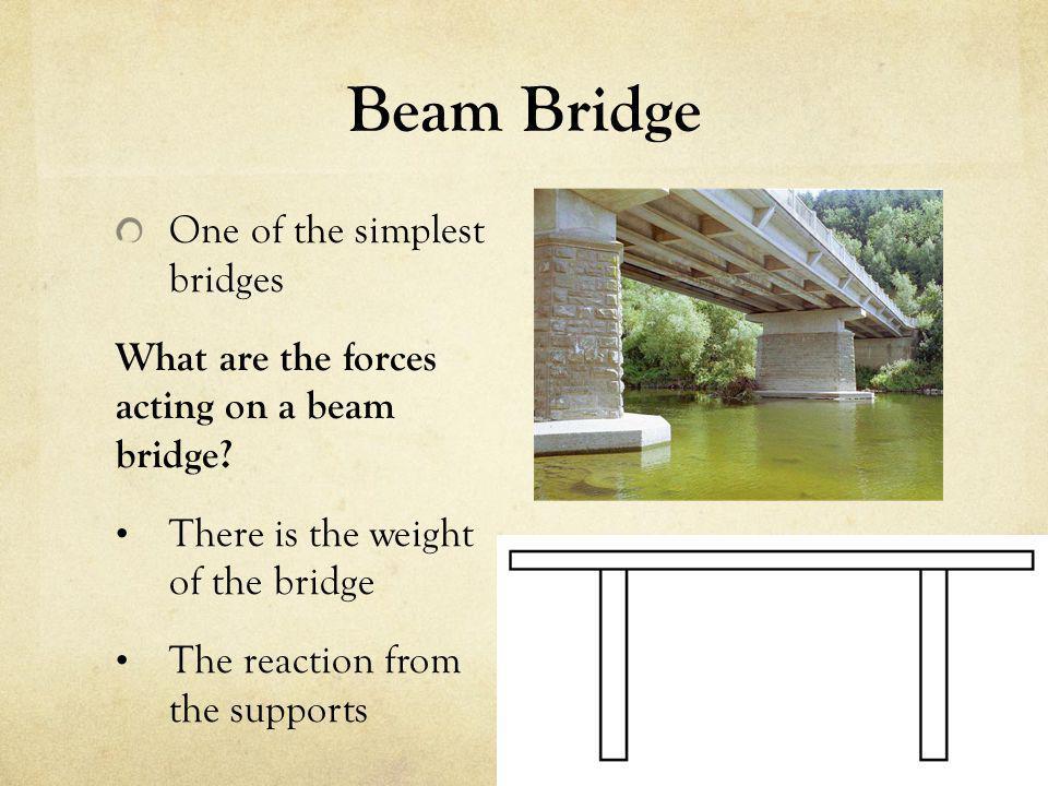 Beam Bridge One of the simplest bridges