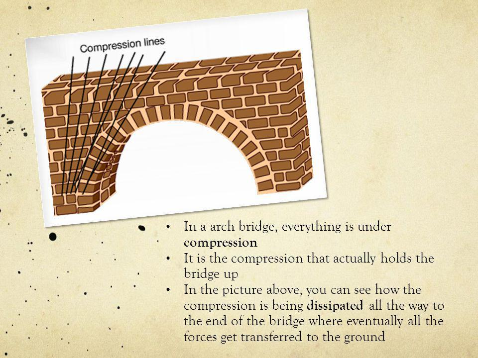 In a arch bridge, everything is under compression