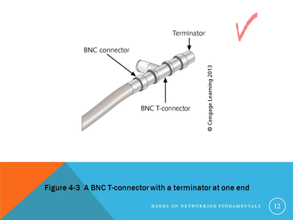 Figure 4-3 A BNC T-connector with a terminator at one end