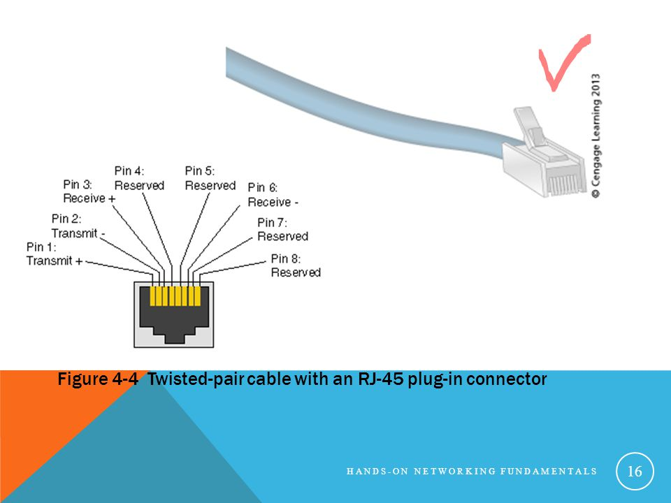 Figure 4-4 Twisted-pair cable with an RJ-45 plug-in connector