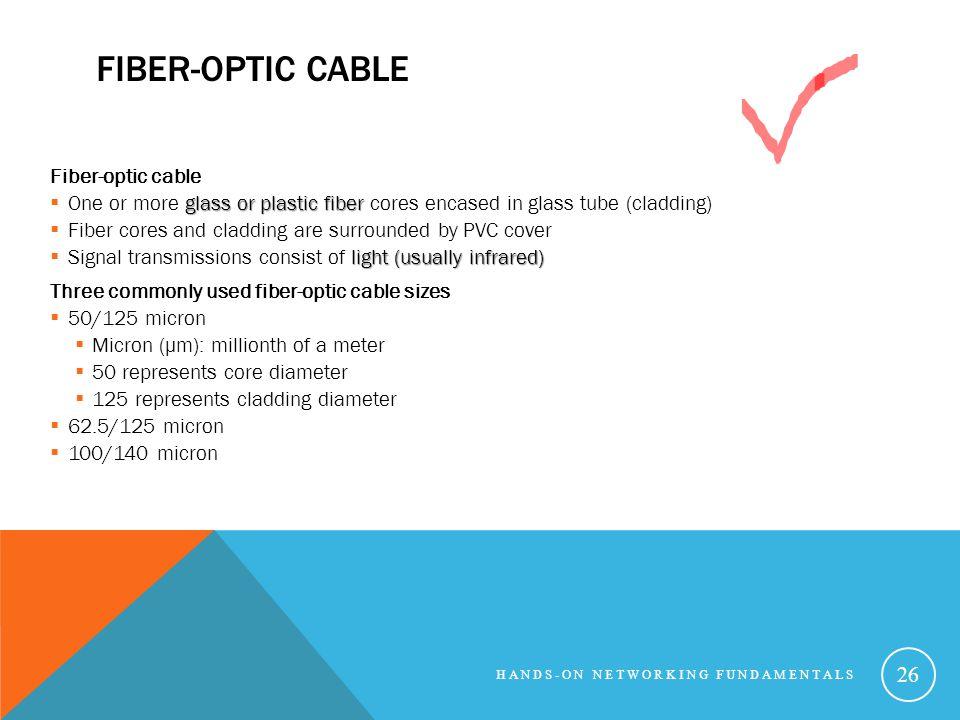 Fiber-Optic Cable Fiber-optic cable